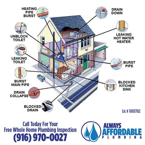 sacramento plumber-always affordable plumbing home inspection